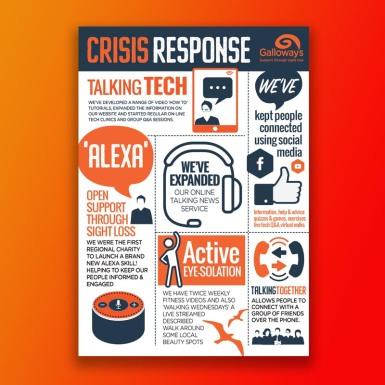 Crisis Infographic